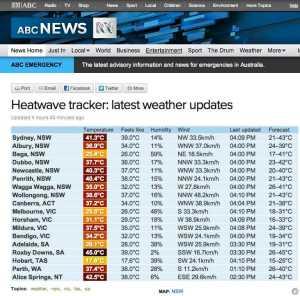 heatwave tracker